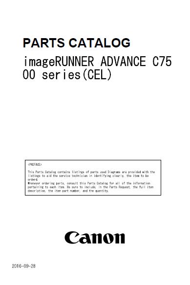 Canon Manual